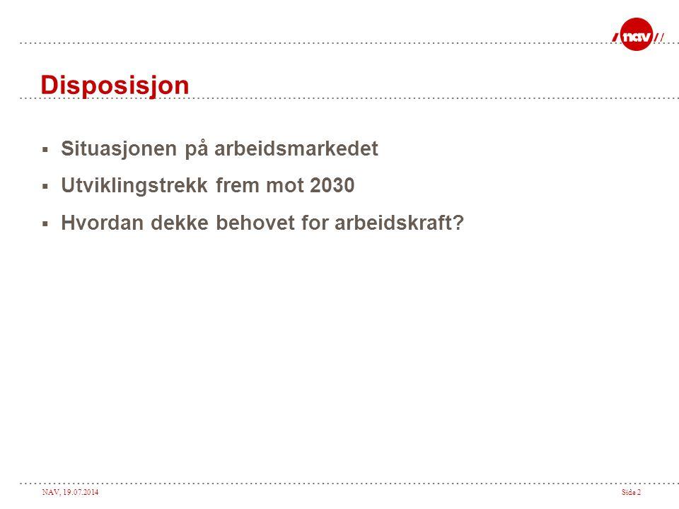 NAV, 19.07.2014Side 2 Disposisjon  Situasjonen på arbeidsmarkedet  Utviklingstrekk frem mot 2030  Hvordan dekke behovet for arbeidskraft?