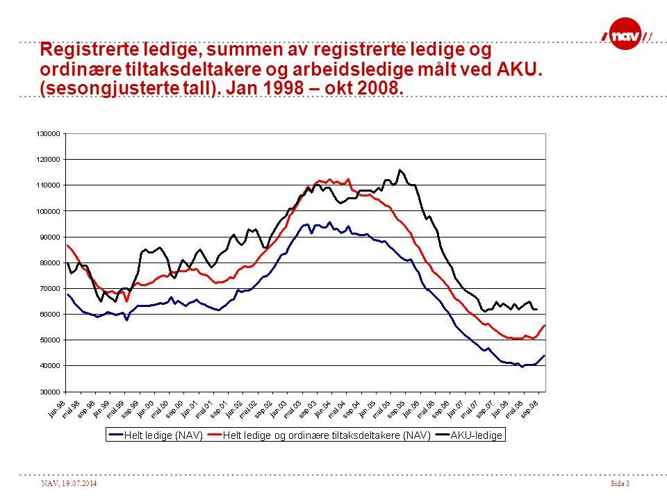 NAV, 19.07.2014Side 3 Registrerte ledige, summen av registrerte ledige og ordinære tiltaksdeltakere og arbeidsledige målt ved AKU. (sesongjusterte tal