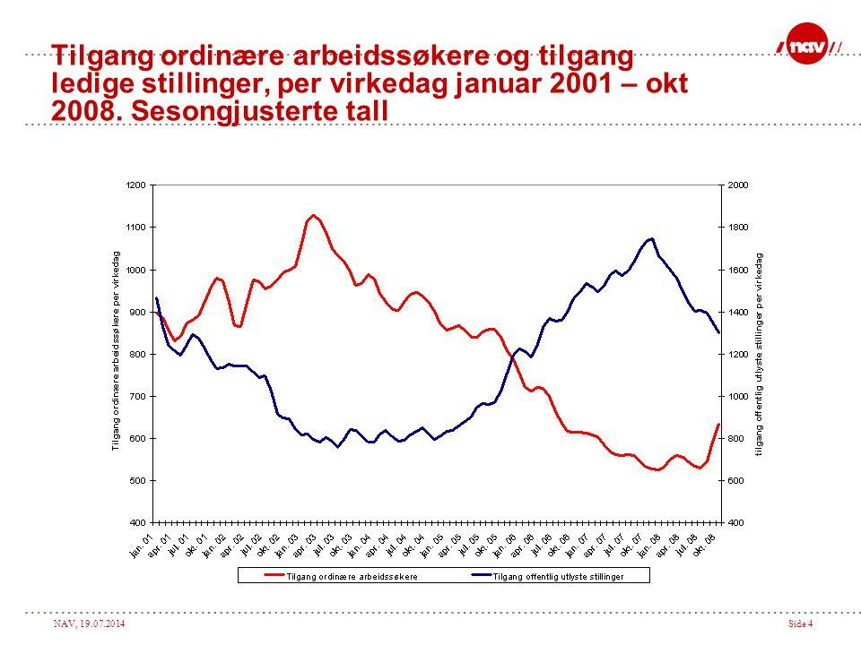 NAV, 19.07.2014Side 4 Tilgang ordinære arbeidssøkere og tilgang ledige stillinger, per virkedag januar 2001 – okt 2008. Sesongjusterte tall