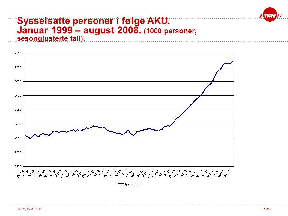 NAV, 19.07.2014Side 5 Sysselsatte personer i følge AKU. Januar 1999 – august 2008. (1000 personer, sesongjusterte tall).