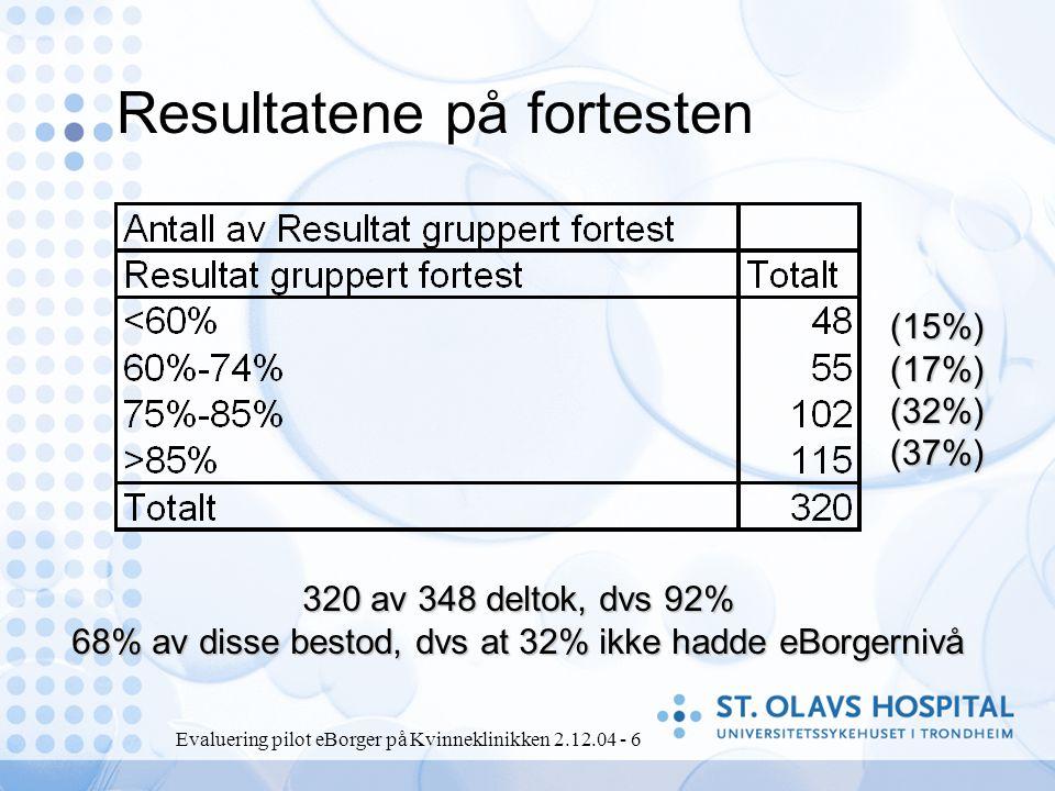 Evaluering pilot eBorger på Kvinneklinikken 2.12.04 - 6 Resultatene på fortesten (15%)(17%)(32%)(37%) 320 av 348 deltok, dvs 92% 68% av disse bestod, dvs at 32% ikke hadde eBorgernivå