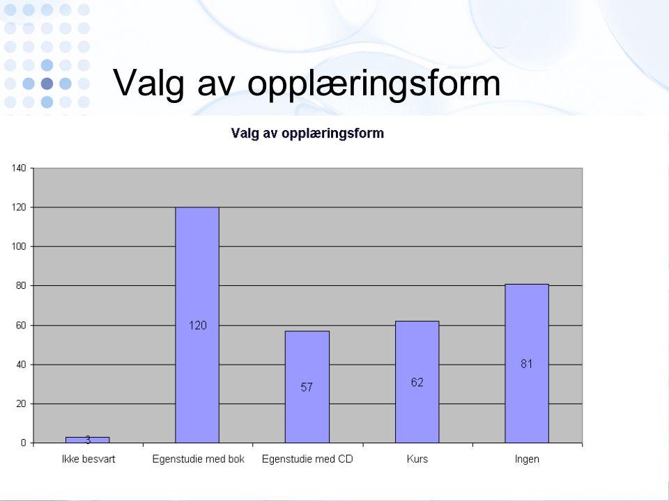 Evaluering pilot eBorger på Kvinneklinikken 2.12.04 - 8 Valg av opplæringsform