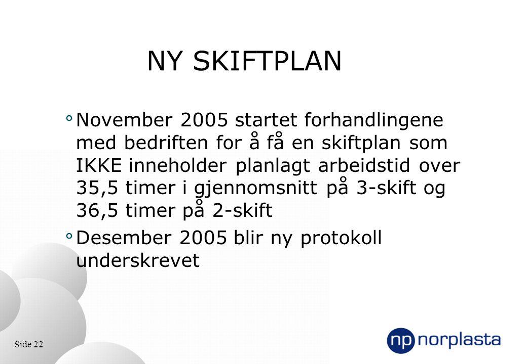 Side 22 NY SKIFTPLAN ° November 2005 startet forhandlingene med bedriften for å få en skiftplan som IKKE inneholder planlagt arbeidstid over 35,5 time