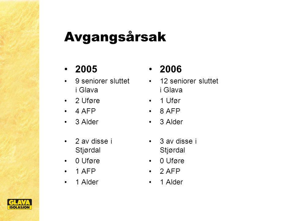 Avgangsårsak 2005 9 seniorer sluttet i Glava 2 Uføre 4 AFP 3 Alder 2 av disse i Stjørdal 0 Uføre 1 AFP 1 Alder 2006 12 seniorer sluttet i Glava 1 Ufør