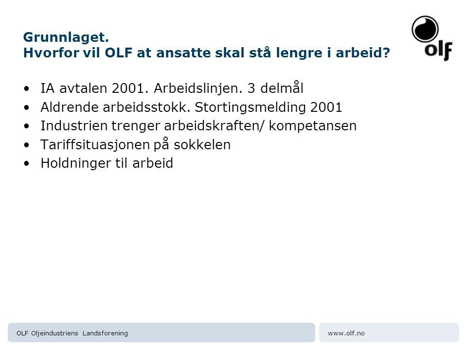 www.olf.noOLF Oljeindustriens Landsforening Grunnlaget. Hvorfor vil OLF at ansatte skal stå lengre i arbeid? IA avtalen 2001. Arbeidslinjen. 3 delmål