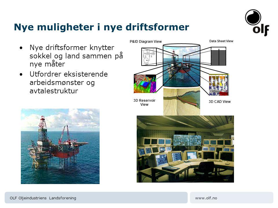 www.olf.noOLF Oljeindustriens Landsforening Nye muligheter i nye driftsformer Nye driftsformer knytter sokkel og land sammen på nye måter Utfordrer ek