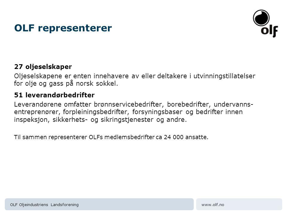 www.olf.noOLF Oljeindustriens Landsforening Holdninger til arbeid.