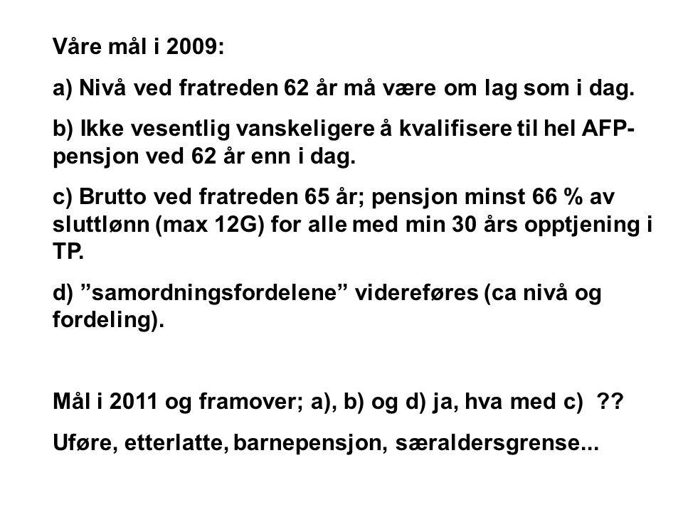 Våre mål i 2009: a) Nivå ved fratreden 62 år må være om lag som i dag.