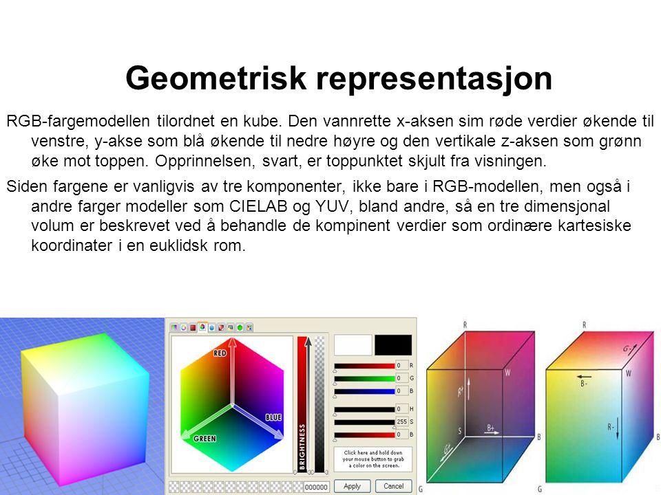 Geometrisk representasjon RGB-fargemodellen tilordnet en kube. Den vannrette x-aksen sim røde verdier økende til venstre, y-akse som blå økende til ne