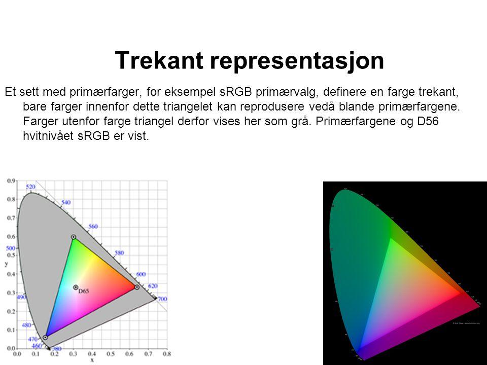 Trekant representasjon Et sett med primærfarger, for eksempel sRGB primærvalg, definere en farge trekant, bare farger innenfor dette triangelet kan re