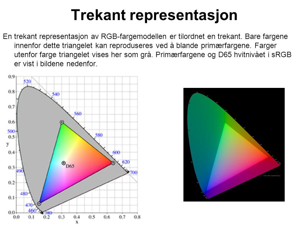 Trekant representasjon En trekant representasjon av RGB-fargemodellen er tilordnet en trekant. Bare fargene innenfor dette triangelet kan reproduseres