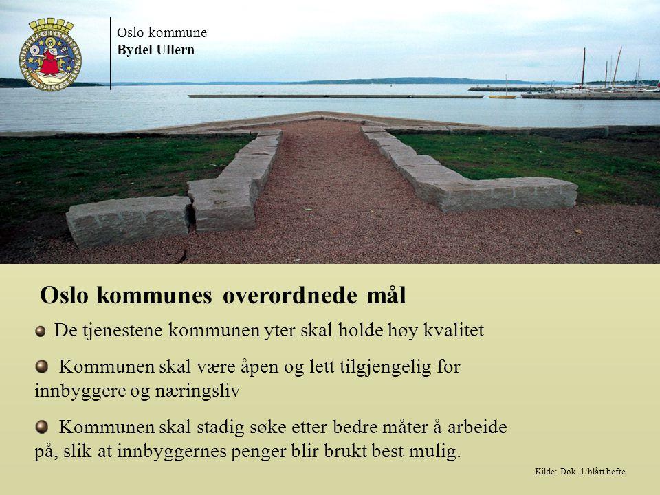 Oslo kommune Bydel Ullern Oslo kommunes overordnede mål De tjenestene kommunen yter skal holde høy kvalitet Kommunen skal være åpen og lett tilgjengel