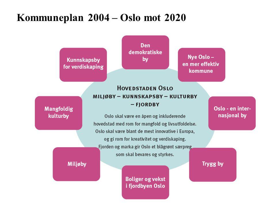 Sykefravær pr.2. tertial Oslo kommune samlet hadde pr.