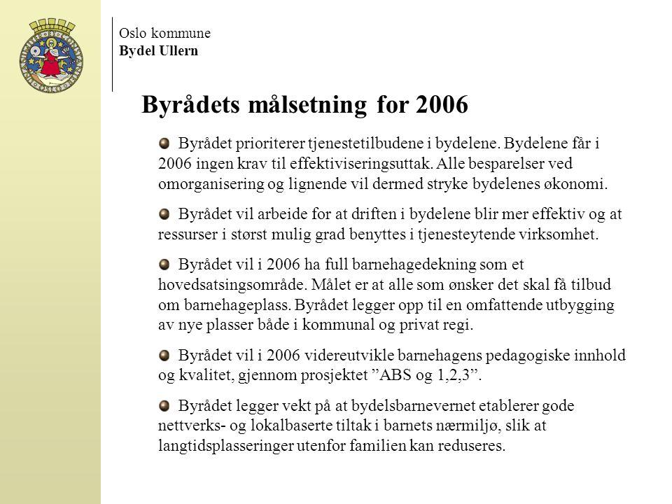 Oslo kommune Bydel Ullern Byrådets målsetning for 2006 Byrådet prioriterer tjenestetilbudene i bydelene. Bydelene får i 2006 ingen krav til effektivis