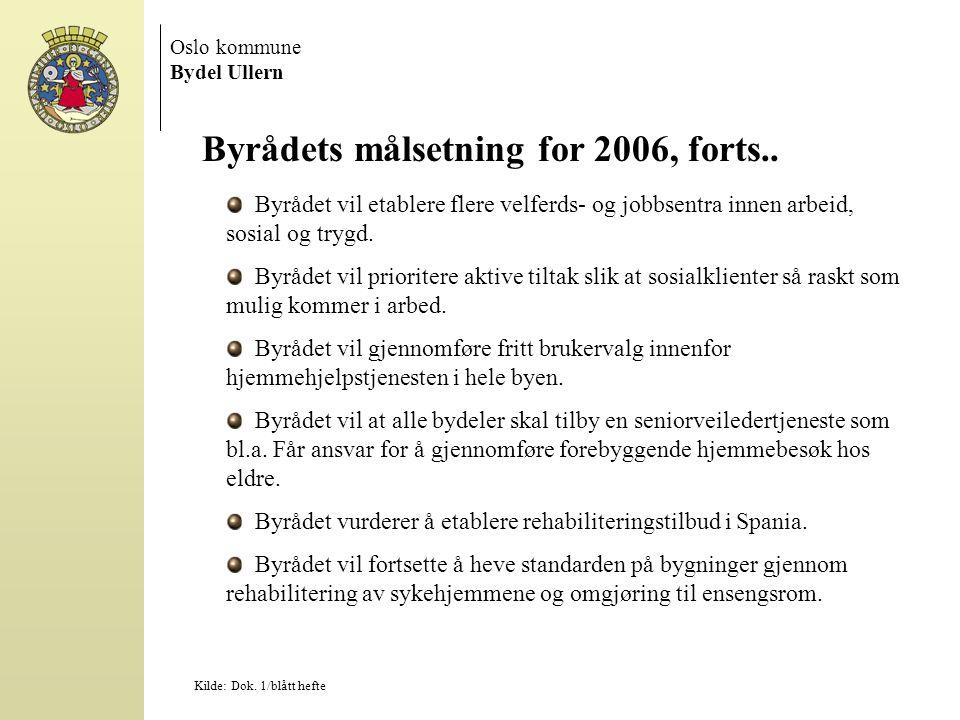 Oslo kommune Bydel Ullern Byrådets målsetning for 2006, forts.. Byrådet vil etablere flere velferds- og jobbsentra innen arbeid, sosial og trygd. Byrå