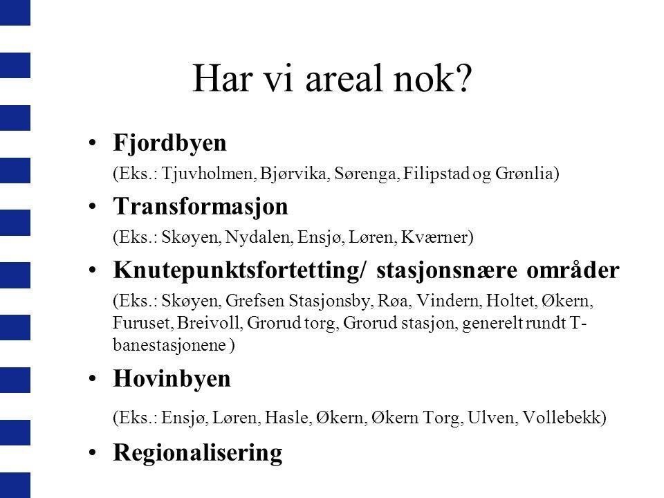 Har vi areal nok? Fjordbyen (Eks.: Tjuvholmen, Bjørvika, Sørenga, Filipstad og Grønlia) Transformasjon (Eks.: Skøyen, Nydalen, Ensjø, Løren, Kværner)