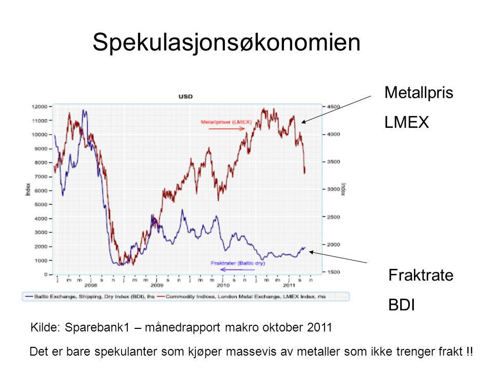 Spekulasjonsøkonomien Metallpris LMEX Fraktrate BDI Kilde: Sparebank1 – månedrapport makro oktober 2011 Det er bare spekulanter som kjøper massevis av metaller som ikke trenger frakt !!