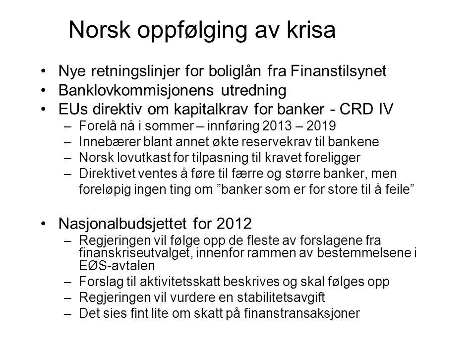 Norsk oppfølging av krisa Nye retningslinjer for boliglån fra Finanstilsynet Banklovkommisjonens utredning EUs direktiv om kapitalkrav for banker - CRD IV –Forelå nå i sommer – innføring 2013 – 2019 –Innebærer blant annet økte reservekrav til bankene –Norsk lovutkast for tilpasning til kravet foreligger –Direktivet ventes å føre til færre og større banker, men foreløpig ingen ting om banker som er for store til å feile Nasjonalbudsjettet for 2012 –Regjeringen vil følge opp de fleste av forslagene fra finanskriseutvalget, innenfor rammen av bestemmelsene i EØS-avtalen –Forslag til aktivitetsskatt beskrives og skal følges opp –Regjeringen vil vurdere en stabilitetsavgift –Det sies fint lite om skatt på finanstransaksjoner