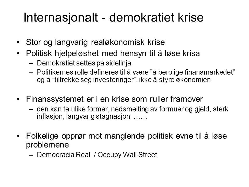 Internasjonalt - demokratiet krise Stor og langvarig realøkonomisk krise Politisk hjelpeløshet med hensyn til å løse krisa –Demokratiet settes på side