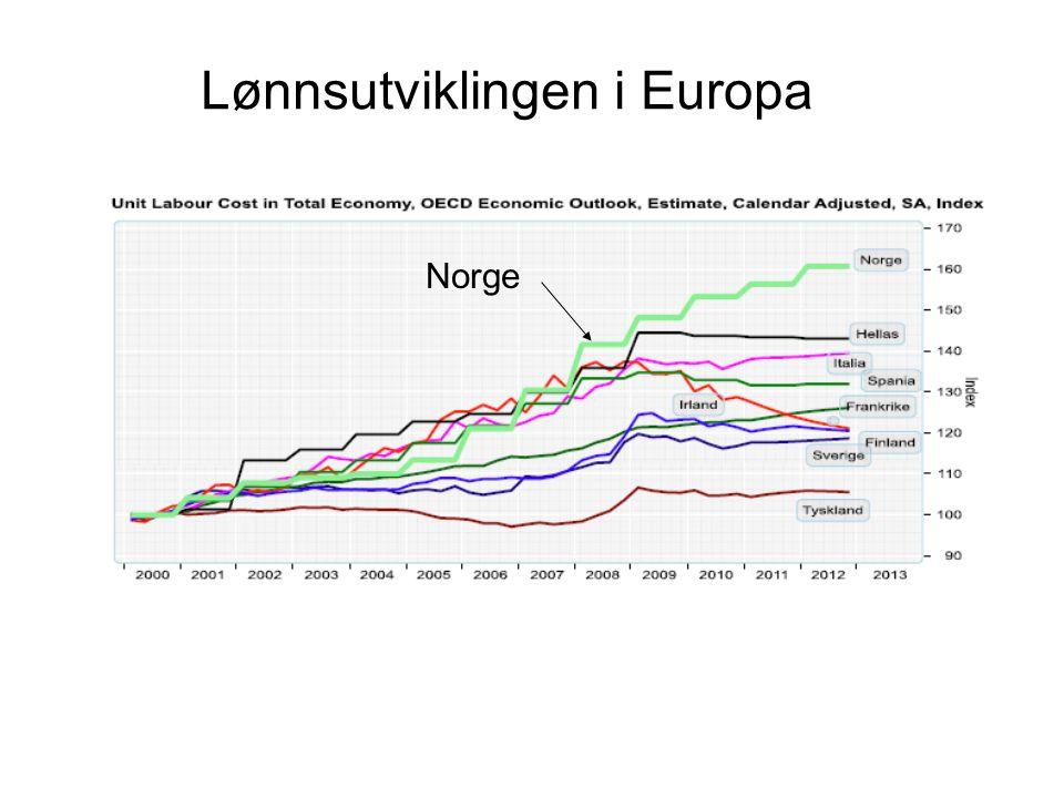Etterpå var alle enige om: - at dette gikk i grunnen bra Næringslivet og borgerne syns dette gikk rimelig greit –Tapene i Norge er mindre enn i de fleste andre land Myndighetene syns de klarte seg bra –har styrt igjennom krisa uten å få stor arbeidsledighet –uten store offentlige tap –ingen store finansskandaler Finansnæringen er fornøyd –har tatt seg inn igjen og vokser og tjener penger som aldri før –har fått bekreftet at staten står bak dem som garantist Norge – en olympisk mester i finanskrisehåndtering