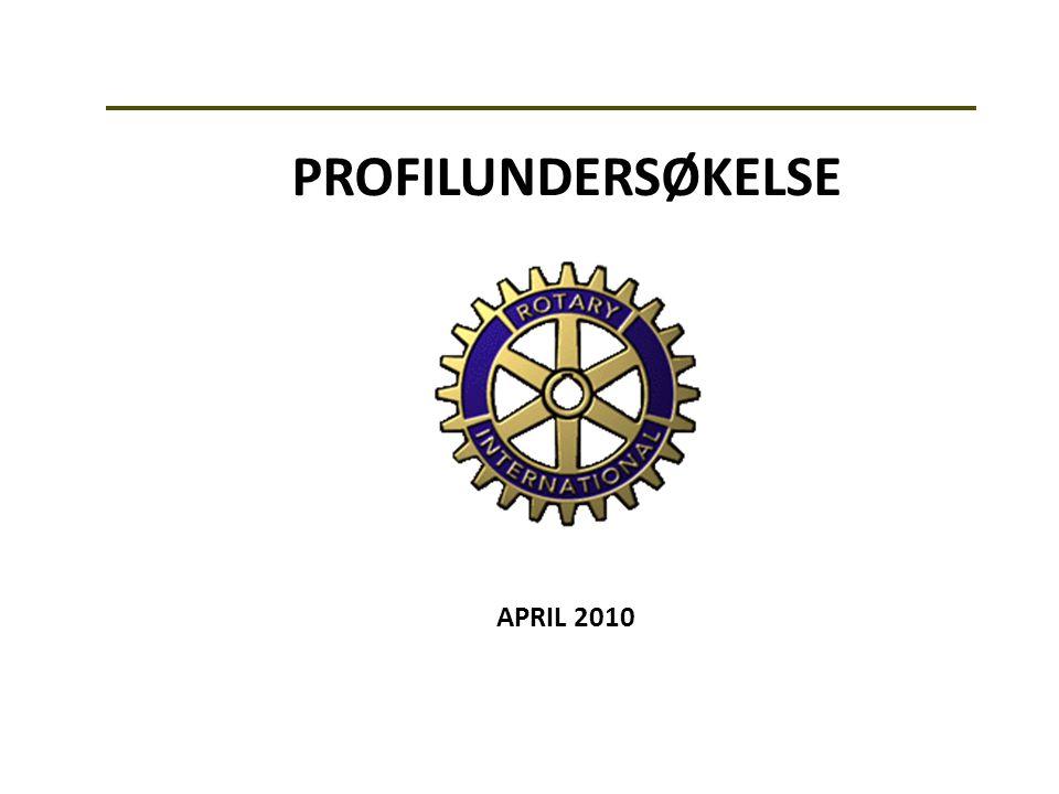 PROFILUNDERSØKELSE APRIL 2010