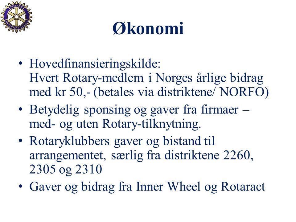 Økonomi Hovedfinansieringskilde: Hvert Rotary-medlem i Norges årlige bidrag med kr 50,- (betales via distriktene/ NORFO) Betydelig sponsing og gaver f