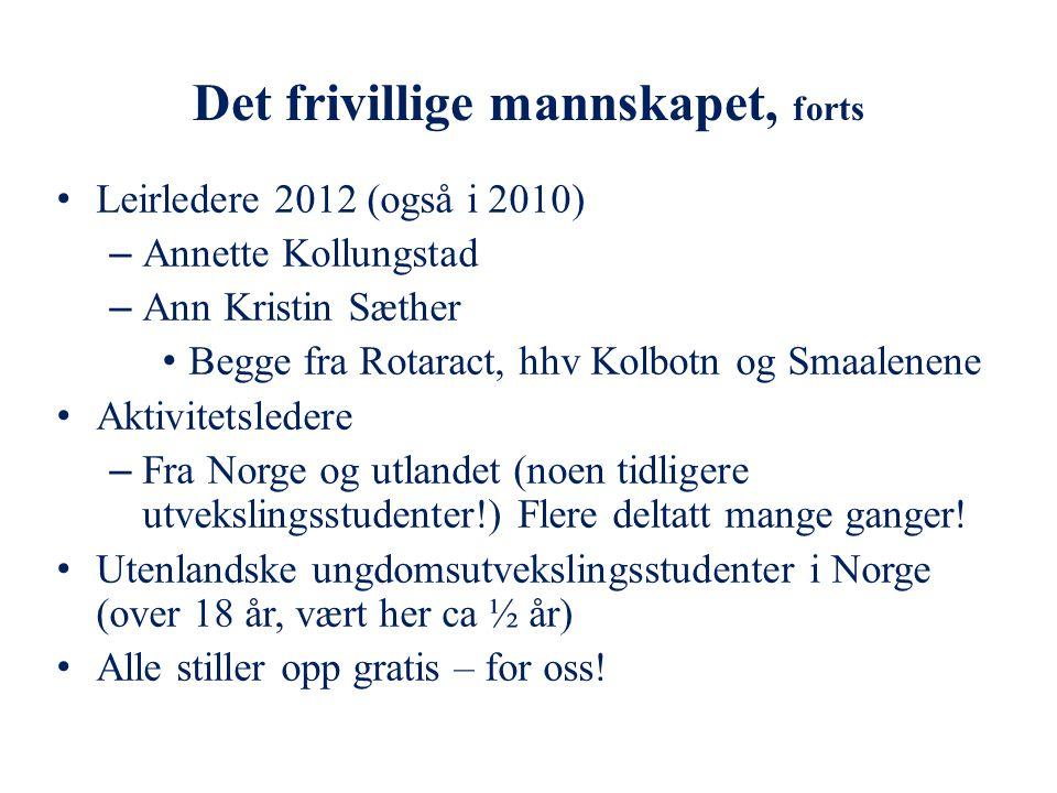 Det frivillige mannskapet, forts Leirledere 2012 (også i 2010) – Annette Kollungstad – Ann Kristin Sæther Begge fra Rotaract, hhv Kolbotn og Smaalenen