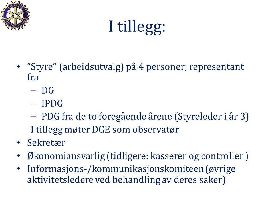 """I tillegg: """"Styre"""" (arbeidsutvalg) på 4 personer; representant fra – DG – IPDG – PDG fra de to foregående årene (Styreleder i år 3) I tillegg møter DG"""