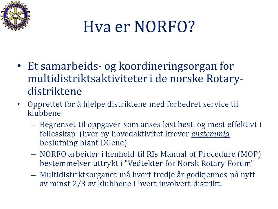Hva er NORFO? Et samarbeids- og koordineringsorgan for multidistriktsaktiviteter i de norske Rotary- distriktene Opprettet for å hjelpe distriktene me