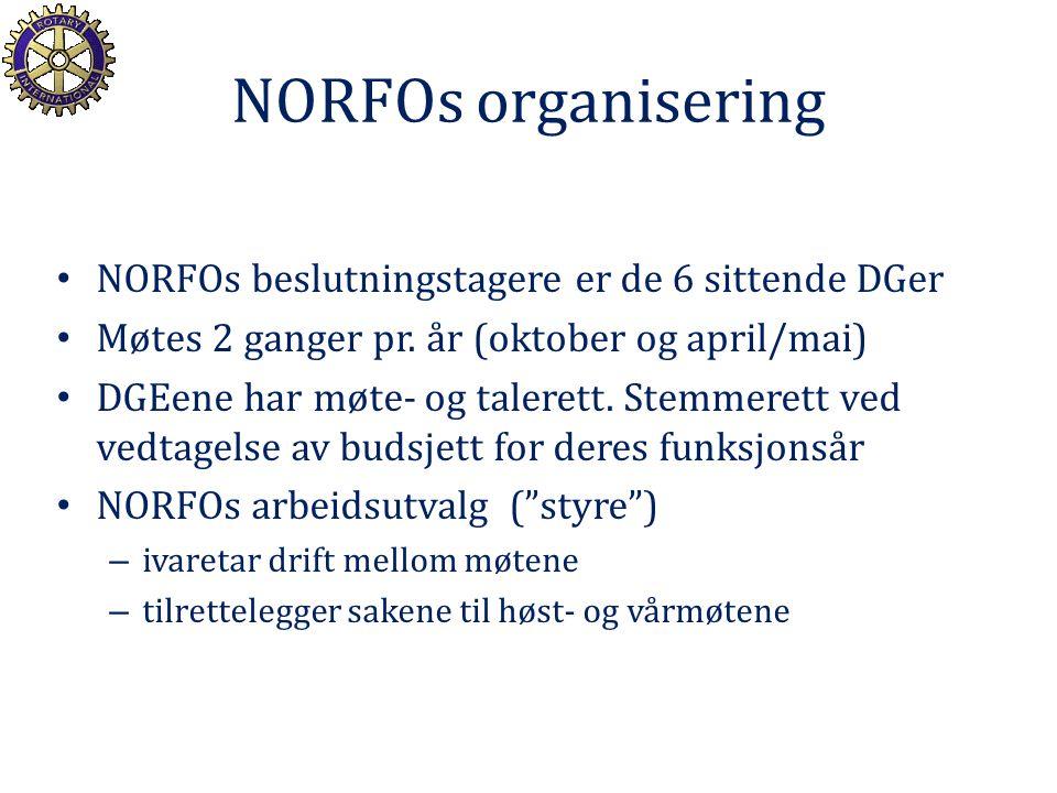 NORFOs organisering NORFOs beslutningstagere er de 6 sittende DGer Møtes 2 ganger pr. år (oktober og april/mai) DGEene har møte- og talerett. Stemmere
