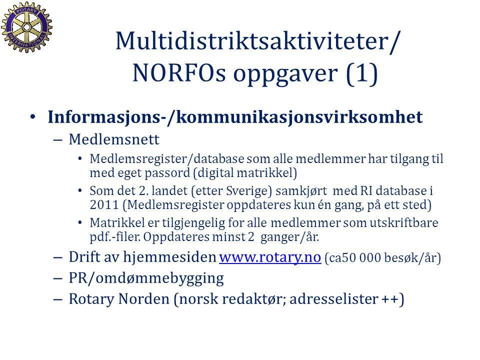 Multidistriktsaktiviteter/ NORFOs oppgaver (1) Informasjons-/kommunikasjonsvirksomhet – Medlemsnett Medlemsregister/database som alle medlemmer har ti