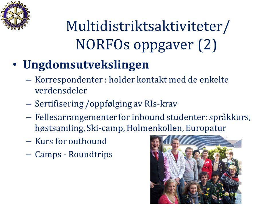 Multidistriktsaktiviteter/ NORFOs oppgaver (2) Ungdomsutvekslingen – Korrespondenter : holder kontakt med de enkelte verdensdeler – Sertifisering /opp