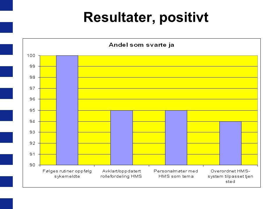 Resultater, positivt