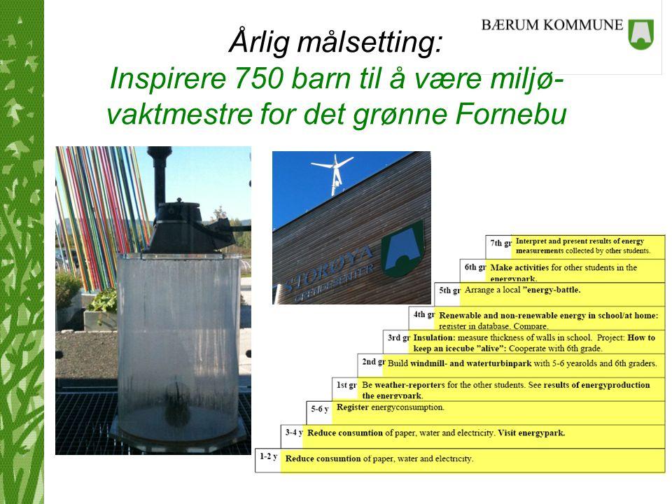Årlig målsetting: Inspirere 750 barn til å være miljø- vaktmestre for det grønne Fornebu