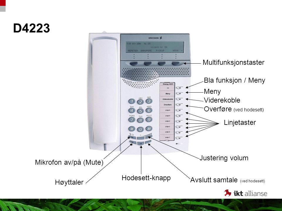 D4223 Linjetaster Overføre (ved hodesett) Viderekoble Meny Bla funksjon / Meny Høyttaler Mikrofon av/på (Mute) Hodesett-knapp Justering volum Avslutt