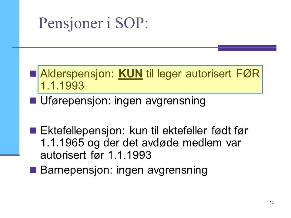 14 Pensjoner i SOP: Alderspensjon: KUN til leger autorisert FØR 1.1.1993 Uførepensjon: ingen avgrensning Ektefellepensjon: kun til ektefeller født før