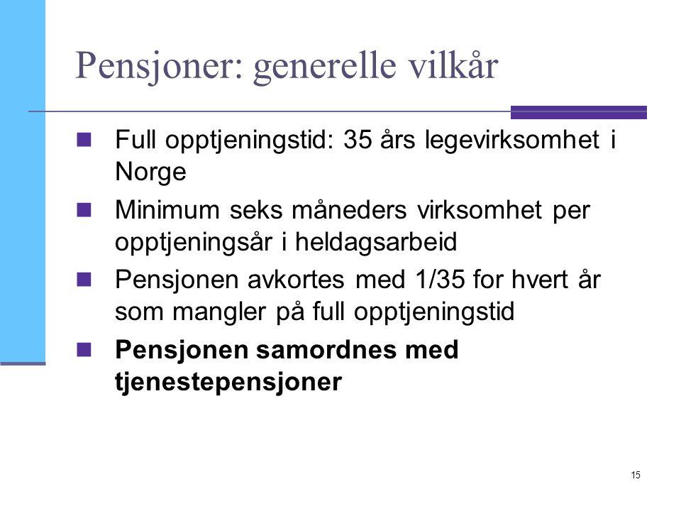 15 Pensjoner: generelle vilkår Full opptjeningstid: 35 års legevirksomhet i Norge Minimum seks måneders virksomhet per opptjeningsår i heldagsarbeid P