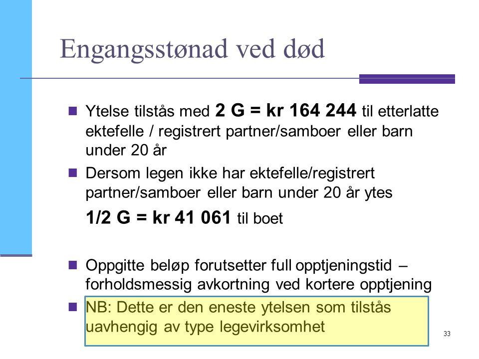 33 Engangsstønad ved død Ytelse tilstås med 2 G = kr 164 244 til etterlatte ektefelle / registrert partner/samboer eller barn under 20 år Dersom legen