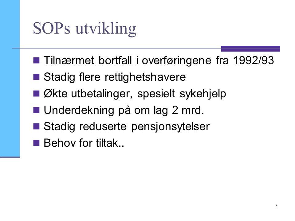 7 SOPs utvikling Tilnærmet bortfall i overføringene fra 1992/93 Stadig flere rettighetshavere Økte utbetalinger, spesielt sykehjelp Underdekning på om