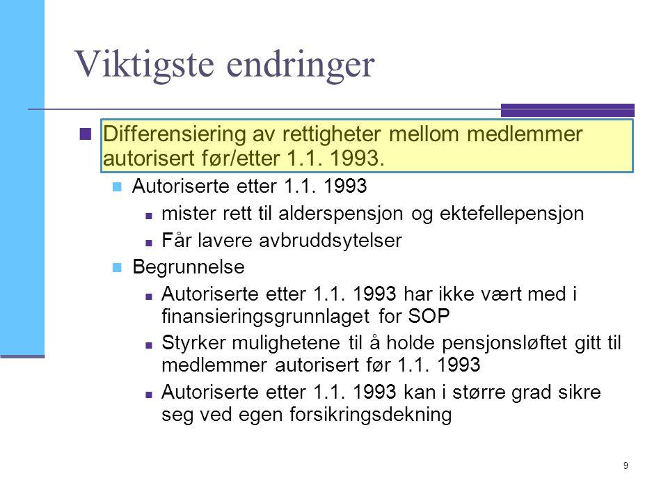 9 Viktigste endringer Differensiering av rettigheter mellom medlemmer autorisert før/etter 1.1. 1993. Autoriserte etter 1.1. 1993 mister rett til alde