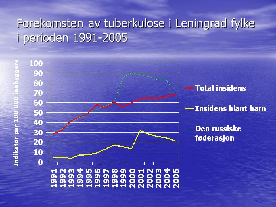 Forekomsten av tuberkulose i Leningrad fylke i perioden 1991-2005