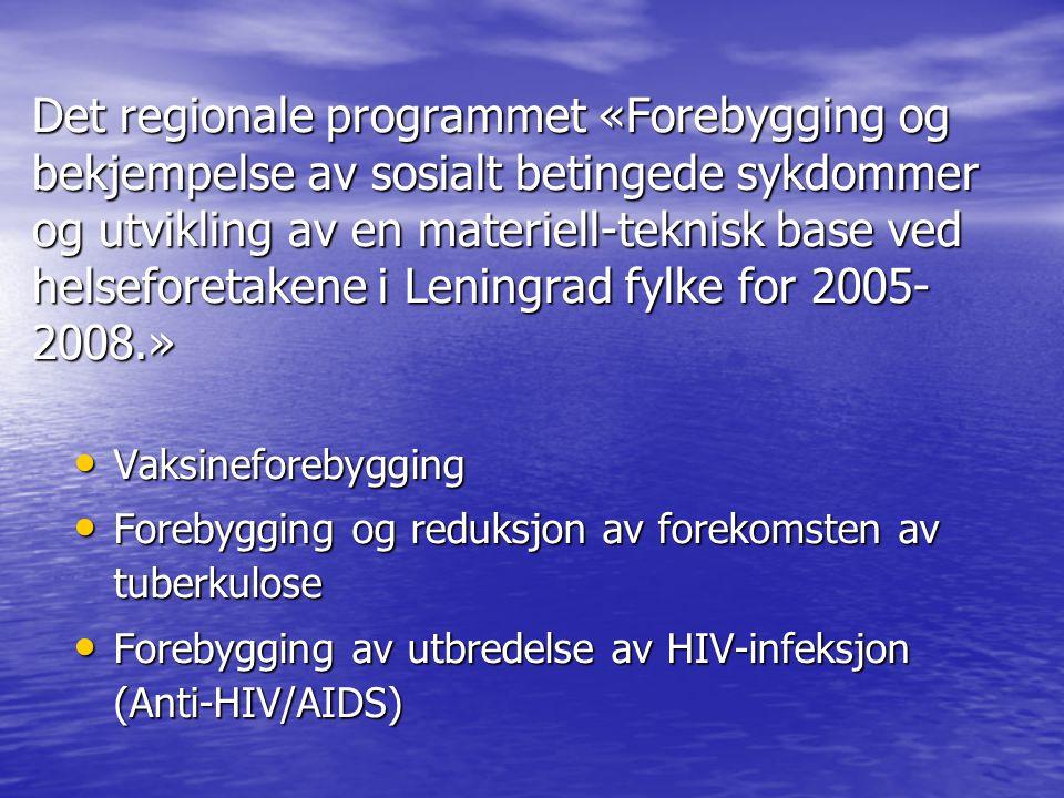 Det regionale programmet «Forebygging og bekjempelse av sosialt betingede sykdommer og utvikling av en materiell-teknisk base ved helseforetakene i Leningrad fylke for 2005- 2008.» Vaksineforebygging Vaksineforebygging Forebygging og reduksjon av forekomsten av tuberkulose Forebygging og reduksjon av forekomsten av tuberkulose Forebygging av utbredelse av HIV-infeksjon (Anti-HIV/AIDS) Forebygging av utbredelse av HIV-infeksjon (Anti-HIV/AIDS)