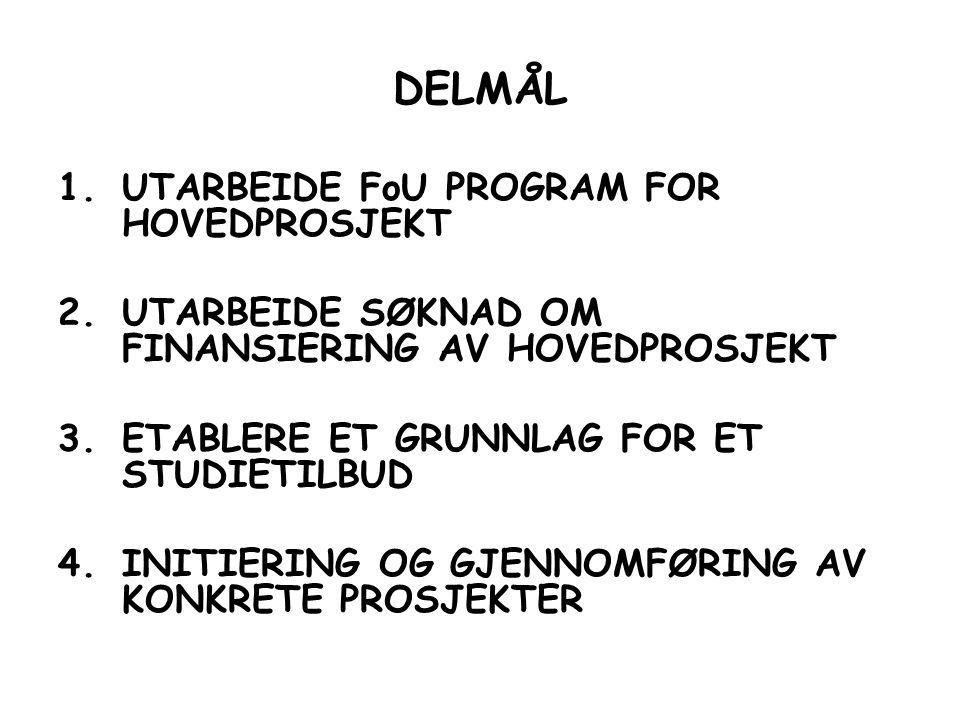 ORGANISERING AV FORPROSJEKT Prosjektleder Otto K.