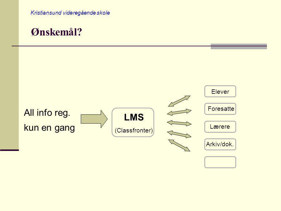 Kristiansund videregående skole Ønskemål? LMS (Classfronter) All info reg. kun en gang Arkiv/dok. Foresatte Elever Lærere