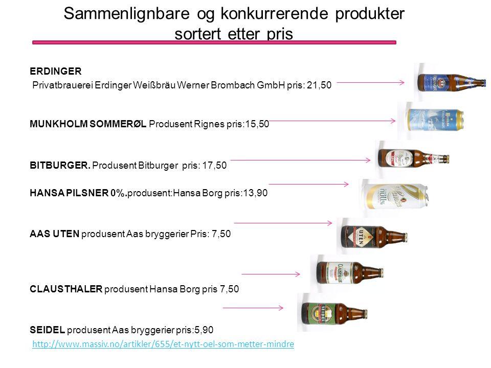 Sammenlignbare og konkurrerende produkter sortert etter pris ERDINGER Privatbrauerei Erdinger Weißbräu Werner Brombach GmbH pris: 21,50 MUNKHOLM SOMMERØL Produsent Rignes pris:15,50 BITBURGER.