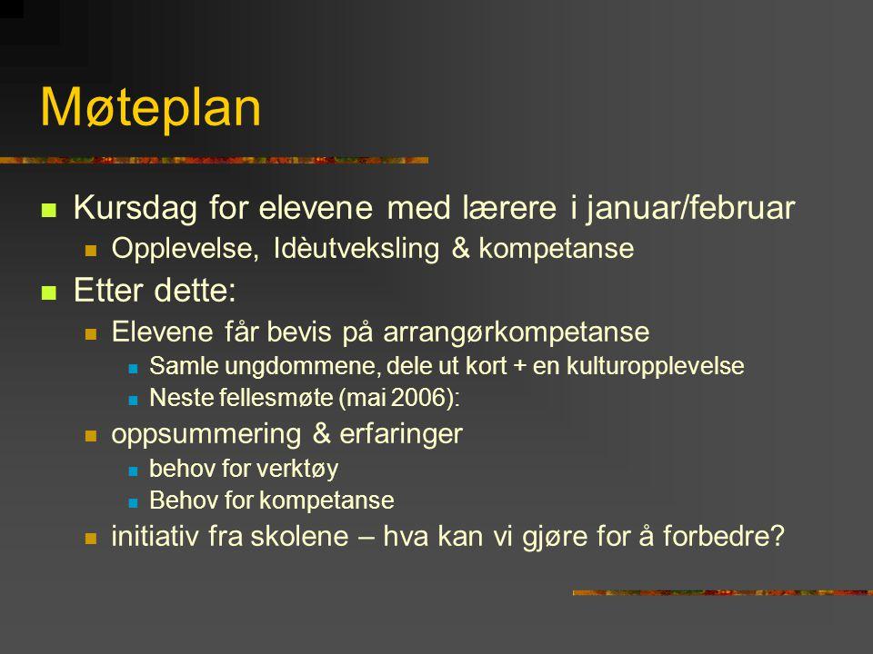 Møteplan Kursdag for elevene med lærere i januar/februar Opplevelse, Idèutveksling & kompetanse Etter dette: Elevene får bevis på arrangørkompetanse S