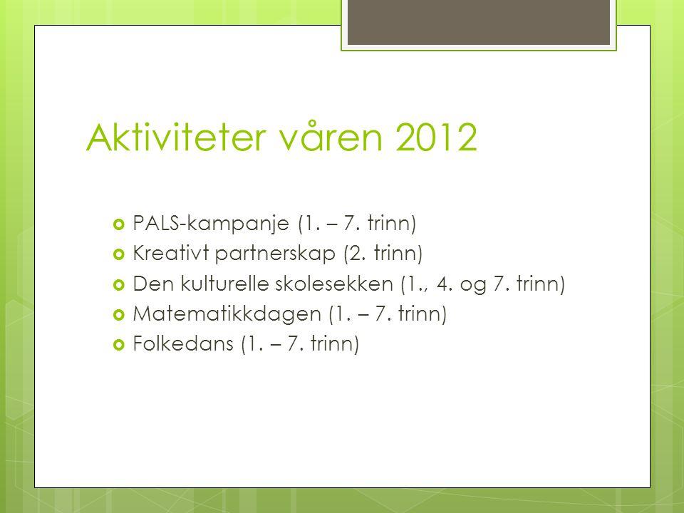 Aktiviteter våren 2012  PALS-kampanje (1. – 7. trinn)  Kreativt partnerskap (2.