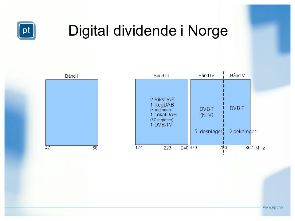Digital dividende i Norge Bånd I Bånd IVBånd V Bånd III 2 RiksDAB 1 RegDAB (8 regioner) 1 LokalDAB (37 regioner) 1 DVB-T.