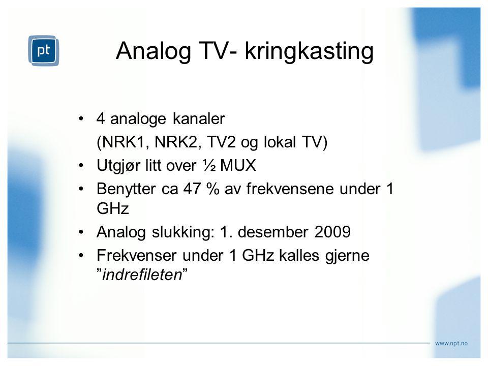 Hvite områder Kanal 23