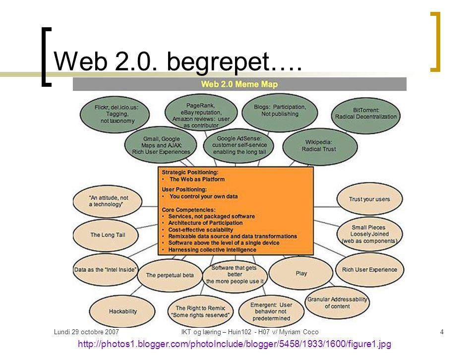 Lundi 29 octobre 2007IKT og læring – Huin102 - H07 v/ Myriam Coco5 Artikkel 'The Wiki Concept' (Ebersbach, A., Markus, G., & Heigl, R.